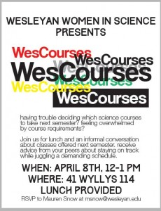 weswis courses